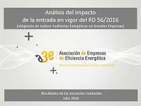 Análisis del impacto de la entrada en vigor del RD 56/2016