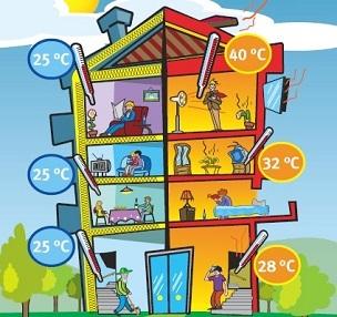 Guía práctica de la energía para la rehabilitación de edificios: el aislamiento, la mejor solución