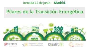 Pilares de la transición energética