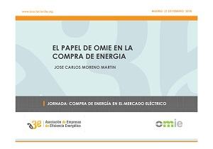 El papel de OMIE en la Compra de Energía. Operativa de compra de consumidores y comercializadores
