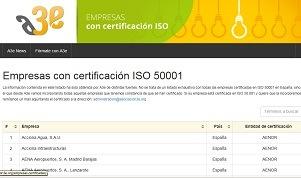 Empresas con certificación ISO 50001